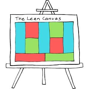the Lean Business Canvas